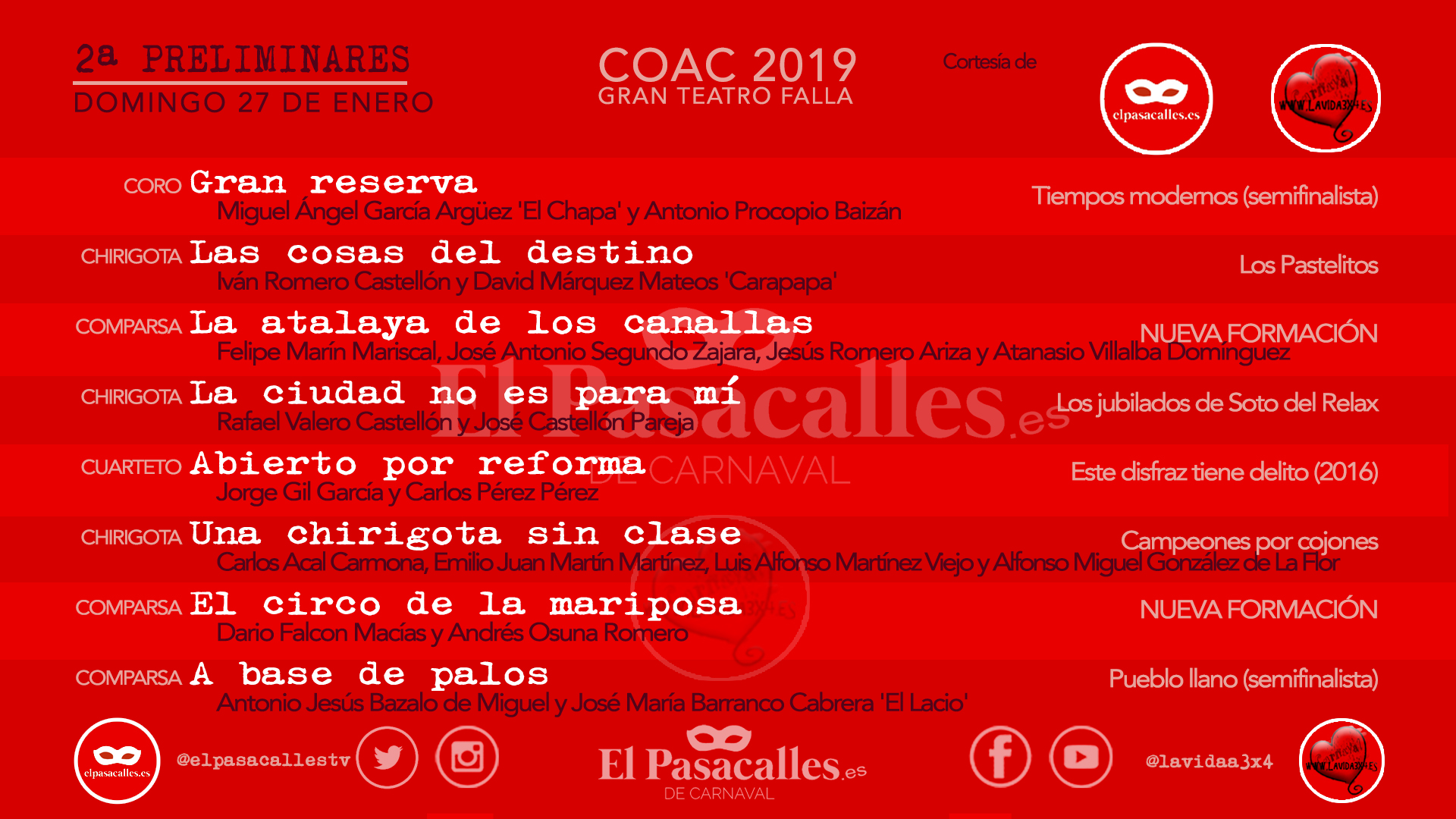 Calendario Coac 2019.Aqui Puedes Ver Todas Las Funciones De Preliminares Del Coac 2019