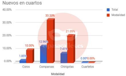 Informe Cañamaque: Pase de Cuartos