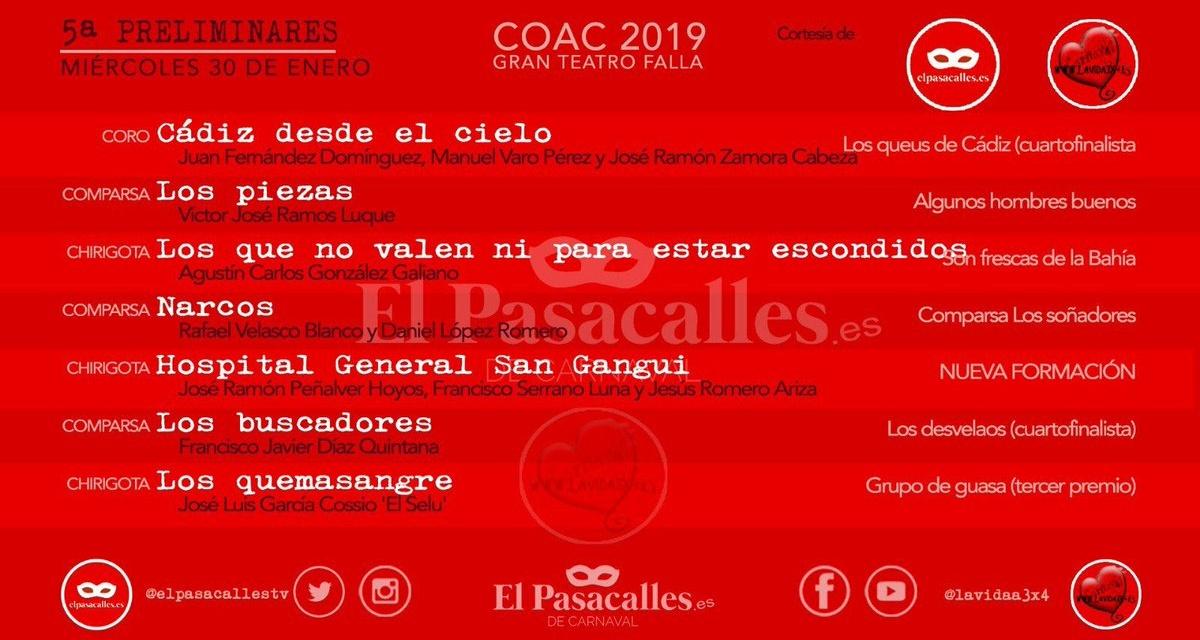 Quinta sesión de preliminares del COAC 2019
