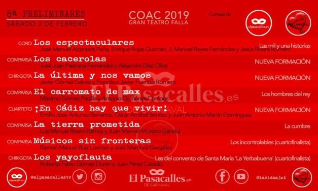 Octava sesión de preliminares del COAC 2019